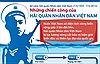 Những chiến công của Hải quân nhân dân Việt Nam