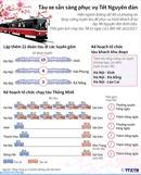 Tăng cường tuyến và thời gian chạy tàu phục vụ Tết Nguyên đán