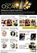Những kỷ lục trong lịch sử giải Oscar