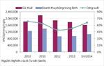 Giá phòng khách sạn Đà Nẵng 6 tháng đầu 2014 giảm 9%