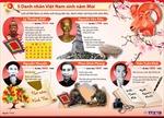 5 danh nhân Việt Nam sinh năm Mùi