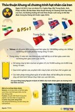 Chi tiết thỏa thuận khung chương trình hạt nhân Iran