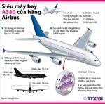 Siêu máy bay A380 của hãng Airbus