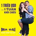 Phim hài Ma Dai đạt doanh thu 22 tỷ đồng