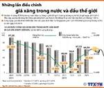 Những lần điều chỉnh giá xăng trong nước và giá dầu thế giới
