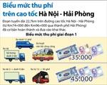 Biểu mức thu phí tạm thời cao tốc Hà Nội-Hải Phòng