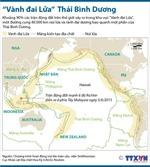 'Vành đai lửa' Thái Bình Dương