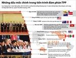Những dấu mốc chính trong lộ trình đàm phán TPP