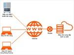 Diễn tập An ninh mạng trực tuyến quy mô toàn quốc