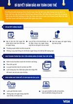 Cách sử dụng thẻ visa an toàn