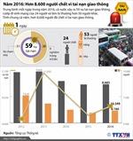 Mỗi ngày cả nước xảy ra  59 vụ tai nạn giao thông