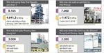 Bộ Công Thương tìm cách giảm thiệt hại tại các dự án lỗ nghìn tỷ