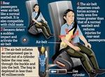 Dây an toàn kết hợp túi khí