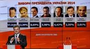Những hình ảnh bầu cử tổng thống ở Ukraine