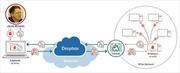 Nguy cơ bị mất dữ liệu qua các dịch vụ điện toán đám mây