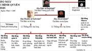 Bộ máy tổ chức chính quyền IS