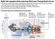 Nghi vấn nguyên nhân máy bay Đài Loan (Trung Quốc) bị rơi