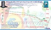 Những lần điều chỉnh giá xăng trong nước