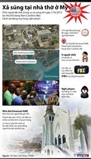 Toàn cảnh vụ xả súng tại nhà thờ ở Mỹ