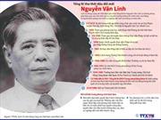 Nguyễn Văn Linh - Tổng Bí thư thời đầu đổi mới