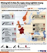 Khủng bố ở châu Âu ngày càng nghiêm trọng