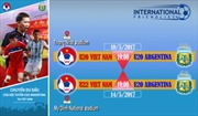 Giá vé xem U20 Argentina tại Việt Nam cao nhất là 400.000 đồng