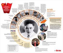 Nhà báo Trần Kim Xuyến - Lãnh đạo đầu tiên của TTXVN