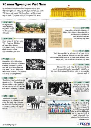 70 năm Ngoại giao Việt Nam