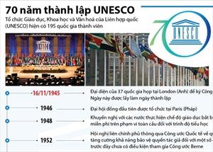 70 năm thành lập UNESCO