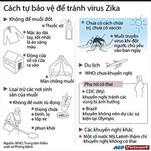 Những cách tự bảo vệ gia đình khỏi virus Zika