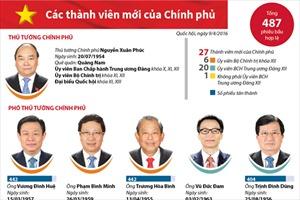 Các thành viên mới của Chính phủ
