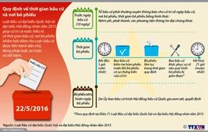 Quy định về thời gian bầu cử và nơi bỏ phiếu