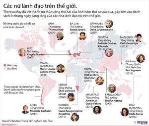 Các nữ lãnh đạo trên thế giới
