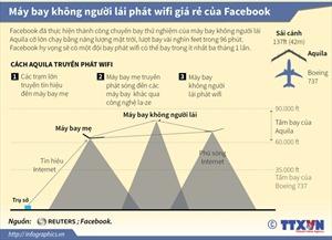 Máy bay không người lái phát wifi giá rẻ của Facebook