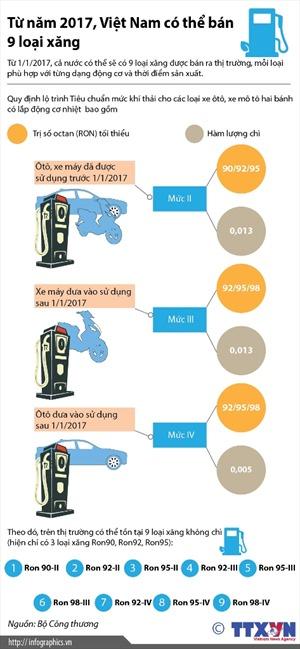 Từ năm 2017, Việt Nam có thể bán 9 loại xăng