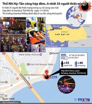 Toàn cảnh vụ tấn công hộp đêm ở Thổ Nhĩ Kỳ