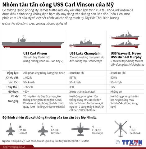 Chi tiết về nhóm tàu tấn công USS Carl Vinson của Mỹ sắp đến vùng biển Triều Tiên