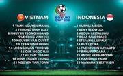 Truyền hình trực tiếp Việt Nam - Indonesia