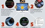5 loại hình tấn công mạng trong năm 2017