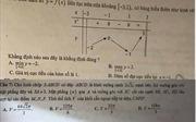 Đề khảo sát môn Toán sai, đề khảo sát môn Hóa học cũng... suýt sai vì lỗi kỹ thuật