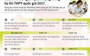 Các mốc quan trọng trong kỳ thi THPT quốc gia 2017