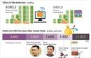 Quá trình triệt phá đường dây tổ chức đánh bạc nghìn tỷ - Phần 2
