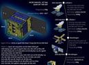 Vệ tinh Micro Dragon được phóng lên vũ trụ vào cuối năm 2018