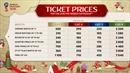 WORLD CUP 2018: Vé 'chợ đen' có giá 'trên trời'