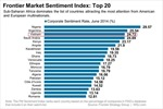 Các tập đoàn đa quốc gia 'để mắt' thị trường Việt Nam