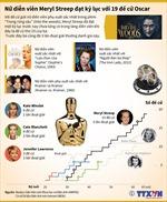 Nữ diễn viên Meryl Streep lập kỷ lục với 19 lần đề cử Oscar