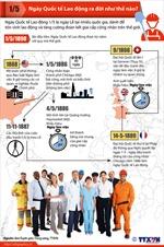 Ngày Quốc tế Lao động ra đời như thế nào?