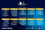 Việt Nam rơi vào bảng dễ tại Giải U19 châu Á 2018