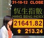 Chứng khoán Hong Kong phá vỡ 'lời nguyền tháng 10'