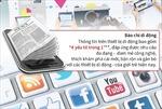 Xu hướng phát triển của báo chí trong kỷ nguyên kỹ thuật số